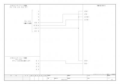 CNCインターフェース基板との接続図