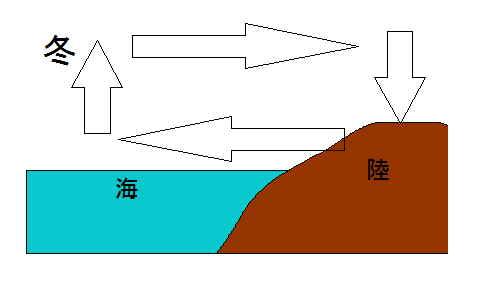 KISETUFU5.jpg