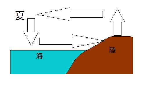 KISETUFU6.jpg