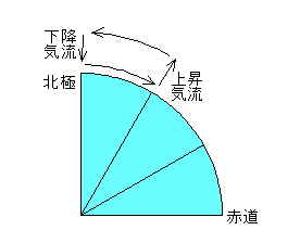 hensei3.jpg