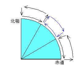 hensei6.jpg