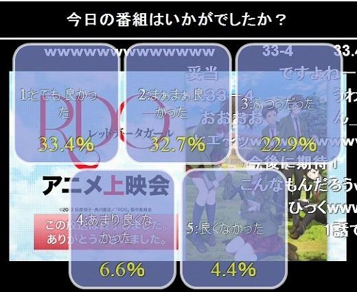 s-RDG.jpg