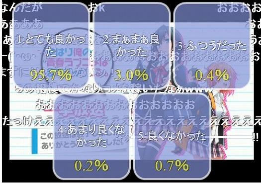 s-oregairu_ikkyo.jpg