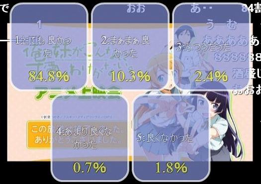 s-oreimo10_nama.jpg
