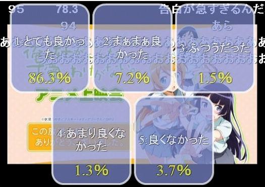 s-oreimo12_nama.jpg