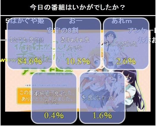 s-oreimo8_nama.jpg