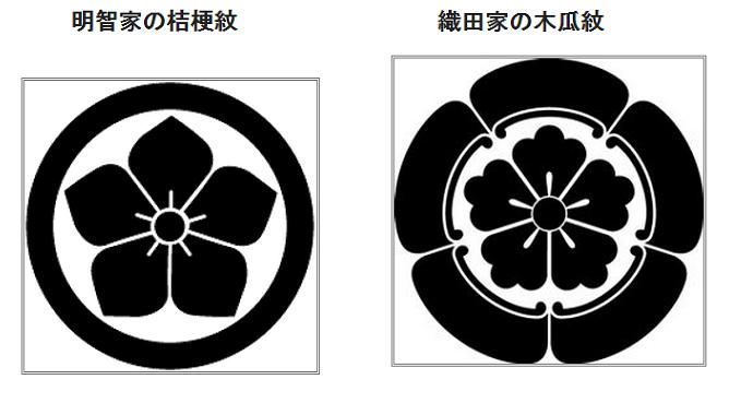 桔梗紋と木瓜紋
