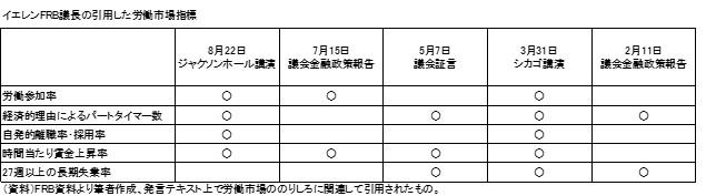 20140914表1
