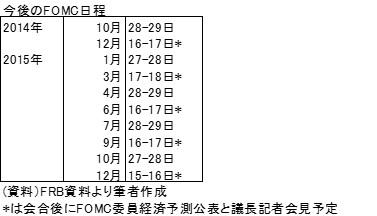 20140921表3