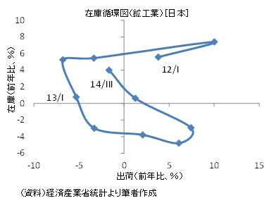 20141012図4