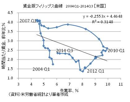 20141026図6