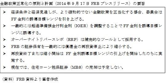 20141103表1