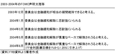 20141223表3
