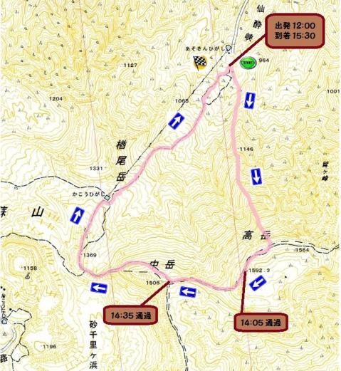 阿蘇山登山ルート