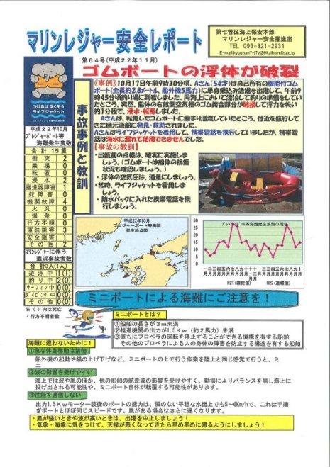 安全レポート64-1