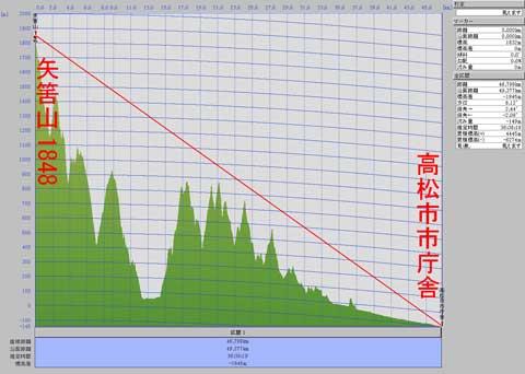 13-20070325-yahaz-takamatsu480.jpg