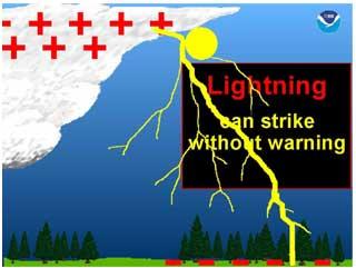 LightningOutside18-1.jpg