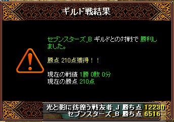 RedStone 12.04.12  結果