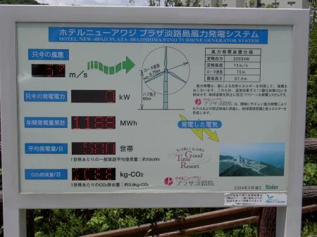 風車の運行表示板です