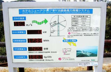 発電累計を示す表示板