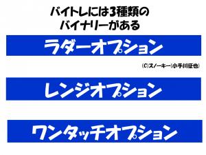 FXTFバイナリー・トレード 評判