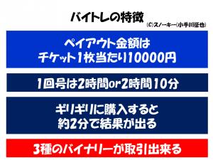 FXTFバイナリー・トレード 評判2