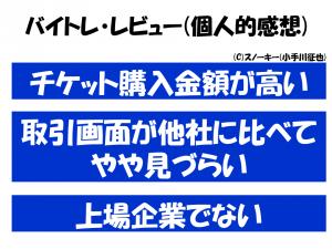 FXTFバイナリー・トレード 評判3