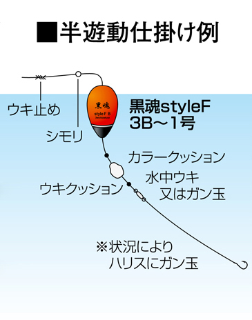 styleF_shikake.jpg