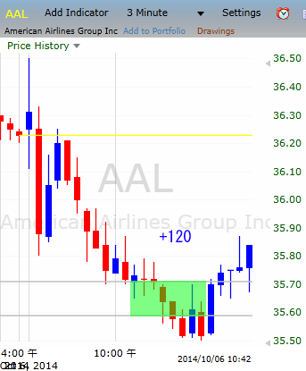 20141006AAL2.png