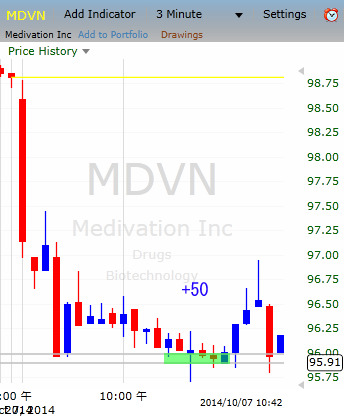 20141007MDVN.png