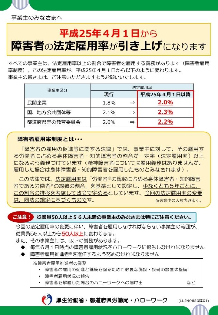 障害者雇用率_page_1