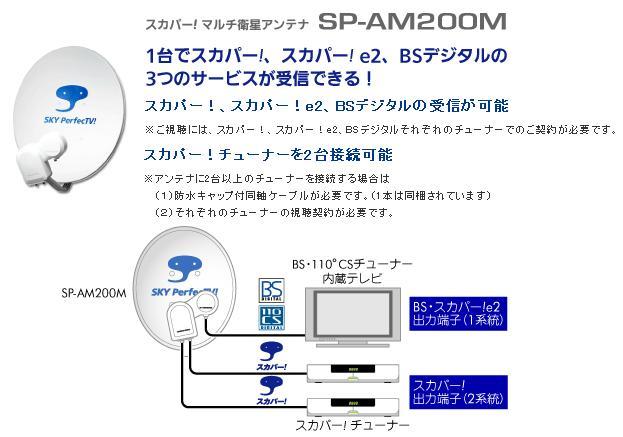 sp-am200m.jpg