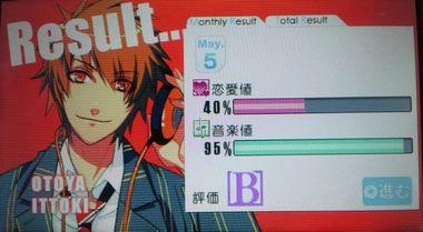otoya result 5