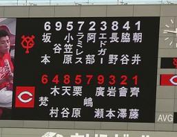 10.8.29 今日のスタメン