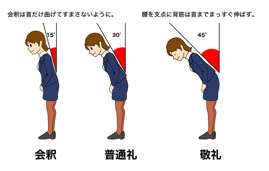 13 Fauxpas Die Du In Japan Kennen Solltest Boa Lingua Blog