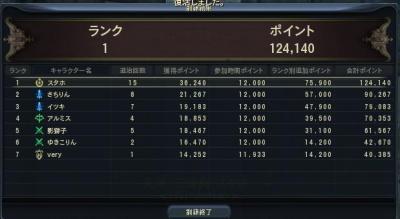 10月19日混沌3回戦.JPG