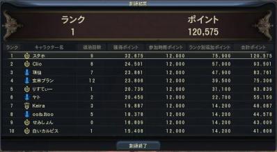10月19日混沌12回戦.JPG