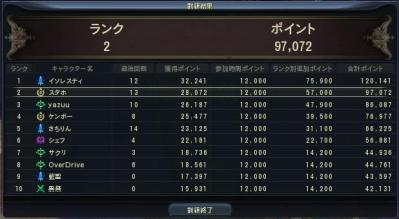 10月19日混沌7回戦.JPG