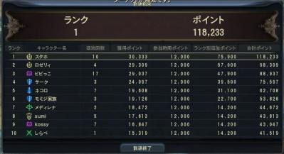 10月19日混沌5回戦.JPG