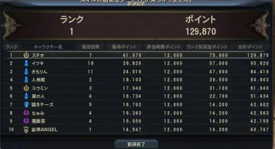 10月20日混沌第3回目.JPG