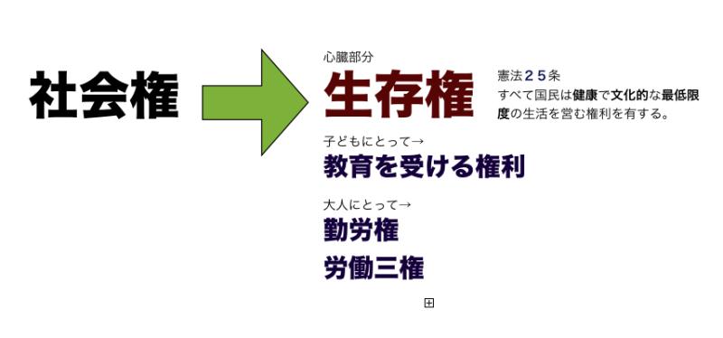 中学受験社会のブログ:H23年桜...