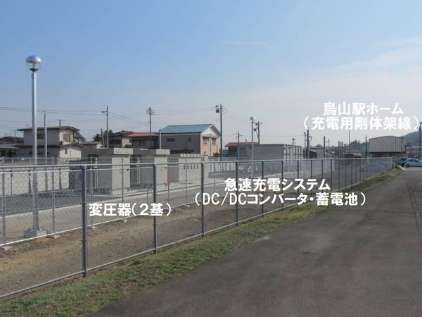 線路終端の先から見た烏山駅の充電設備(変電所)