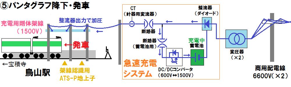 パンタグラフ降下・発車(待機状態)