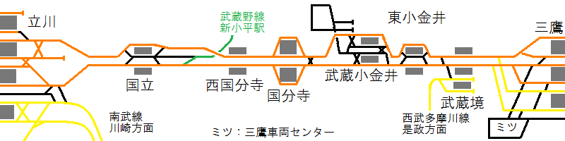 高架化完成後の配線図