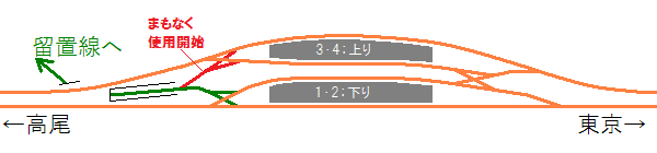 武蔵小金井駅の配線図