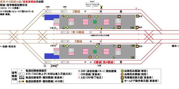 副都心線渋谷駅の2012年末時点での設備配置