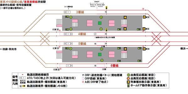 東横線・副都心線渋谷駅の最終的な設備配置の予想