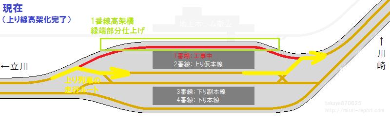 稲城長沼駅の現在の配線と上り列車の走行ルート