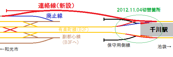 連絡線の建設位置と2012年11月4日の切替工事個所