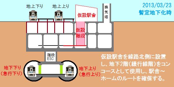 2013年3月23日地下化時の下北沢駅の断面図